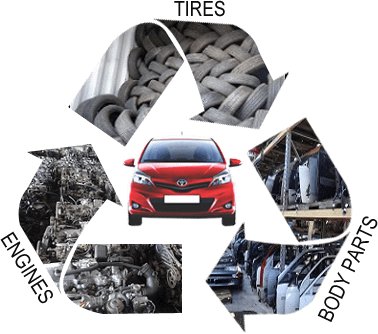 5 Second Hand Car Parts That Can Be Recycled Adelaide Car
